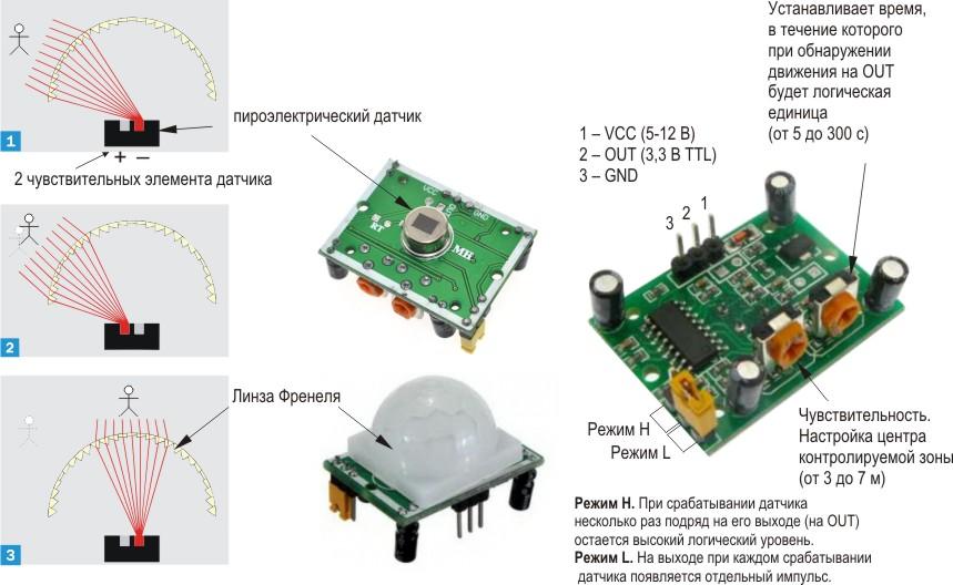 ИК датчик движения HC-SR501